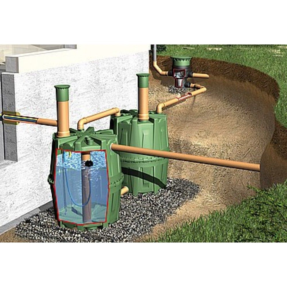 Exceptional Home Water Storage | Herkules Underground Water Storage Tank   Home Package    Various Sizes