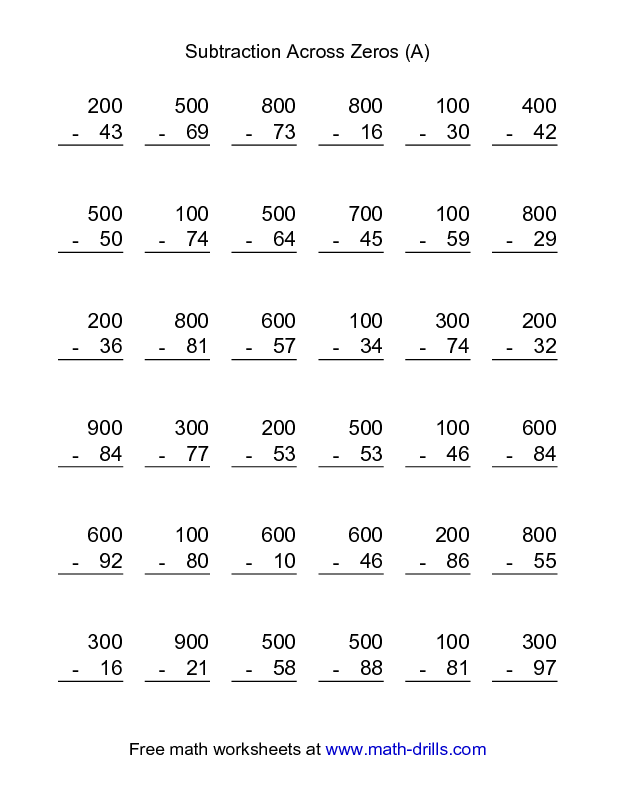 Subtraction Worksheet Subtraction Across Zeros 36 Questions – Subtract Across Zeros Worksheets