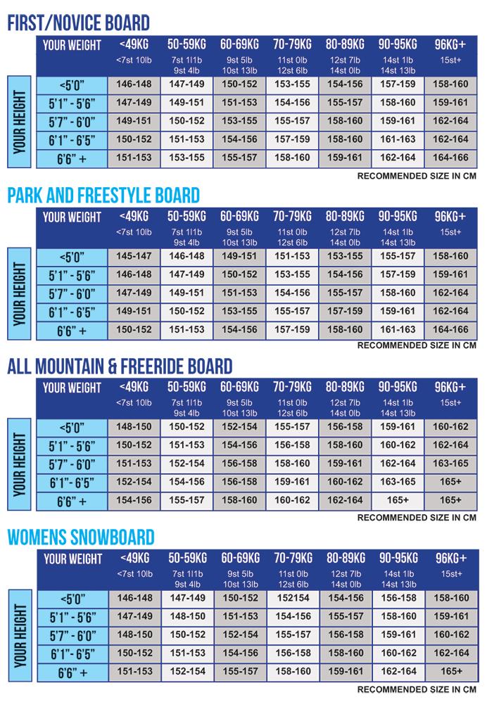 Snowboard sizing chart also snowy snowboarding pinterest rh