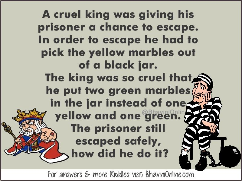 Logical Riddle How Did The Prisoner Escape Safetly Bhavinionline Com Riddles Prison Brain Teasers