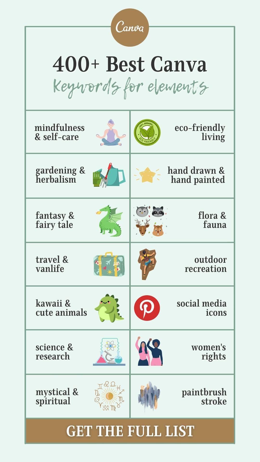 400+ Best Canva Keywords Elements List for Aesthetic Illustrations