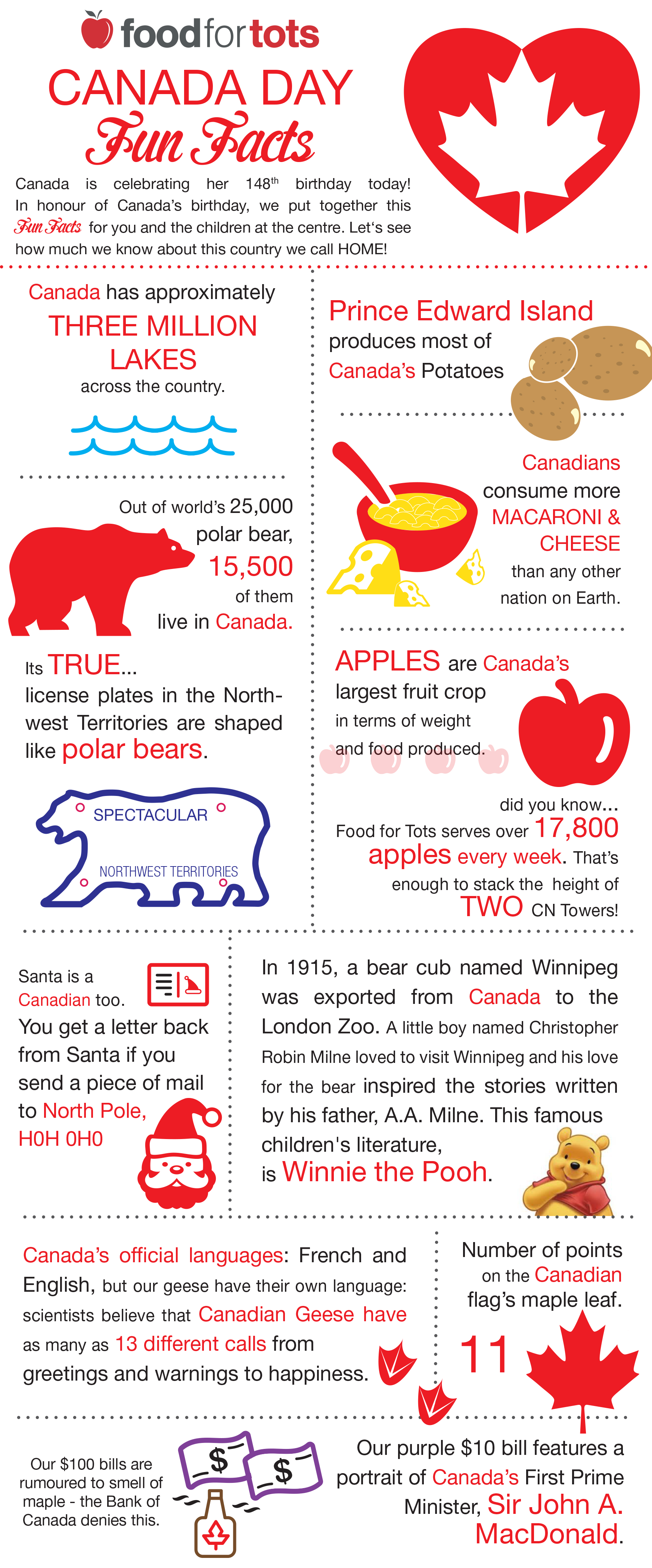 Canada Fact Sheet Google Search Oh Canada Pinterest