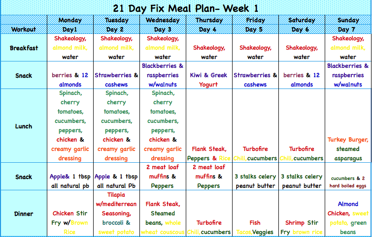 21 Day Fix Menu, 21 Day Fix Meal Plan, 21 Day Fix Challenge,