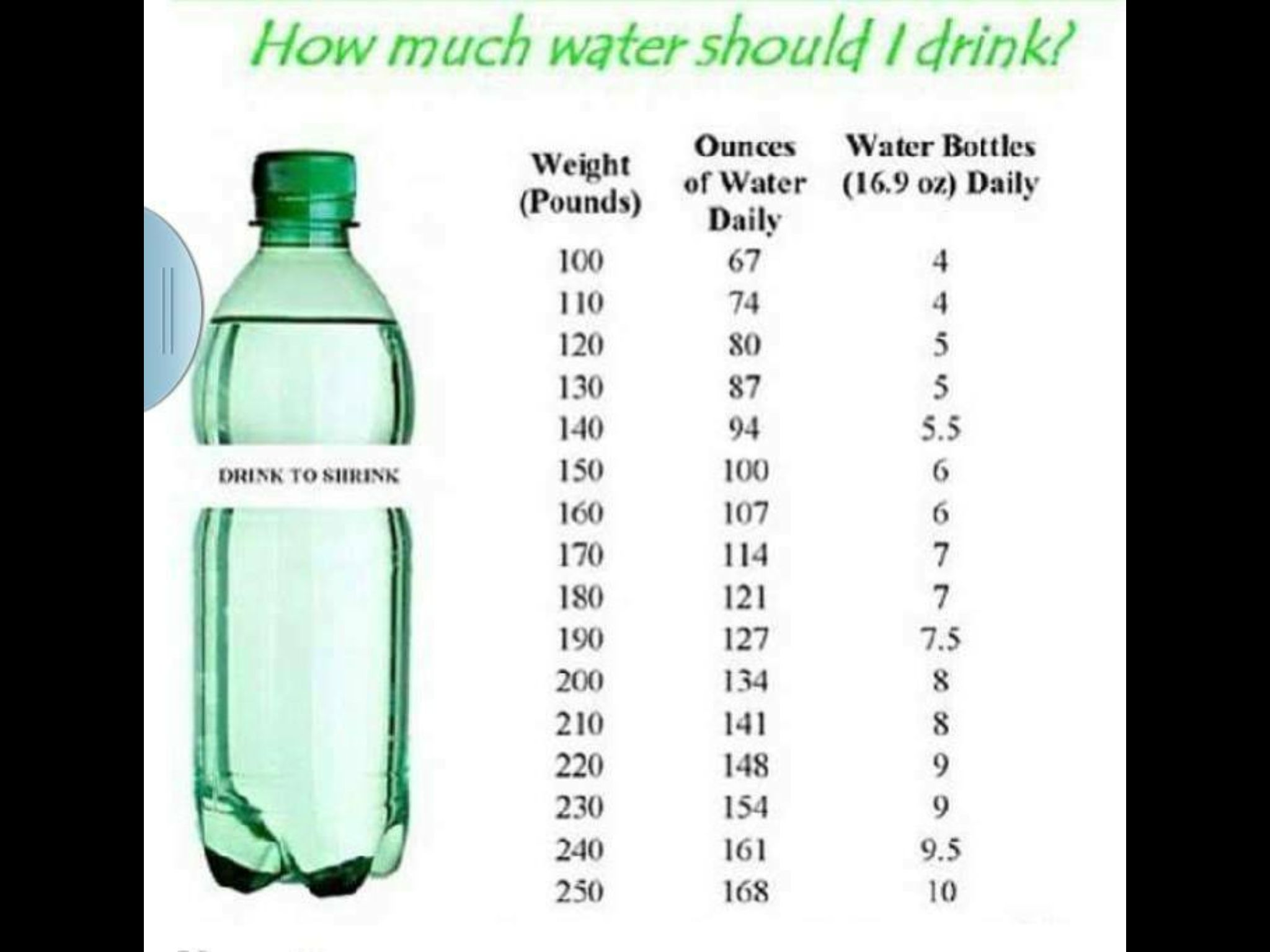 Pin on How much water you need to drink to lose weight.