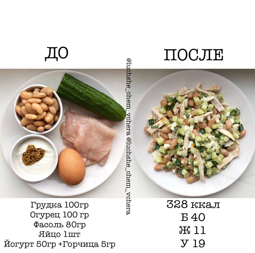 Похудение Простой Рецепт.