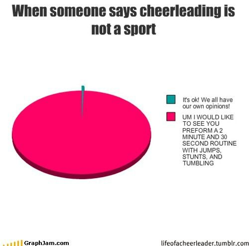 I get defensive about my cheerleading!<3 (its a sport!)