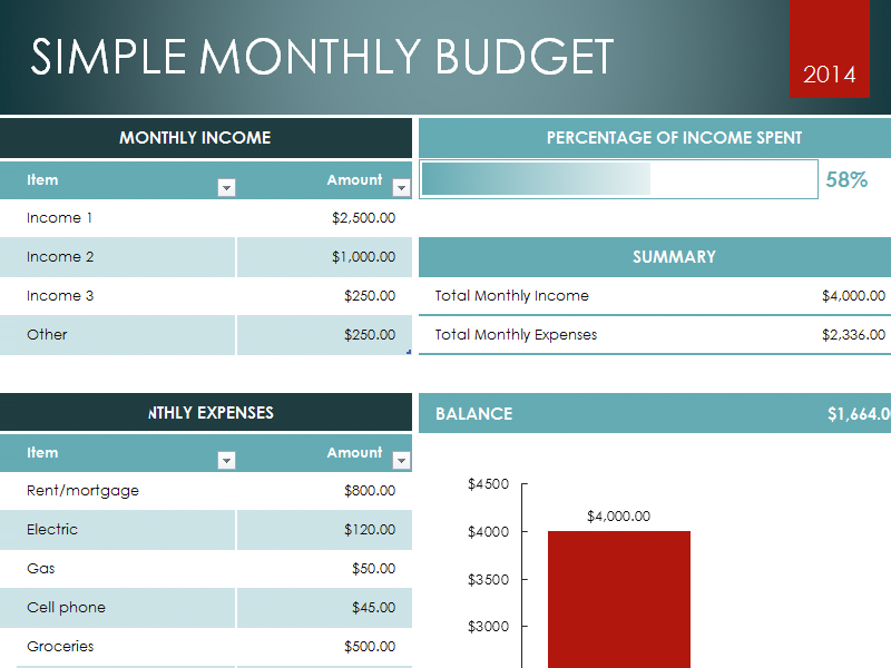 simple budget templates
