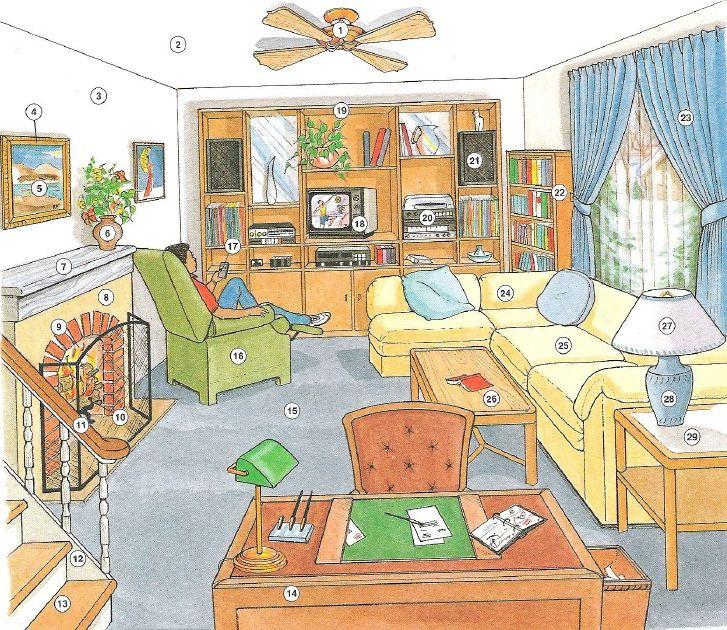 Картинка комнаты с мебелью для английского языка, настроения картинки
