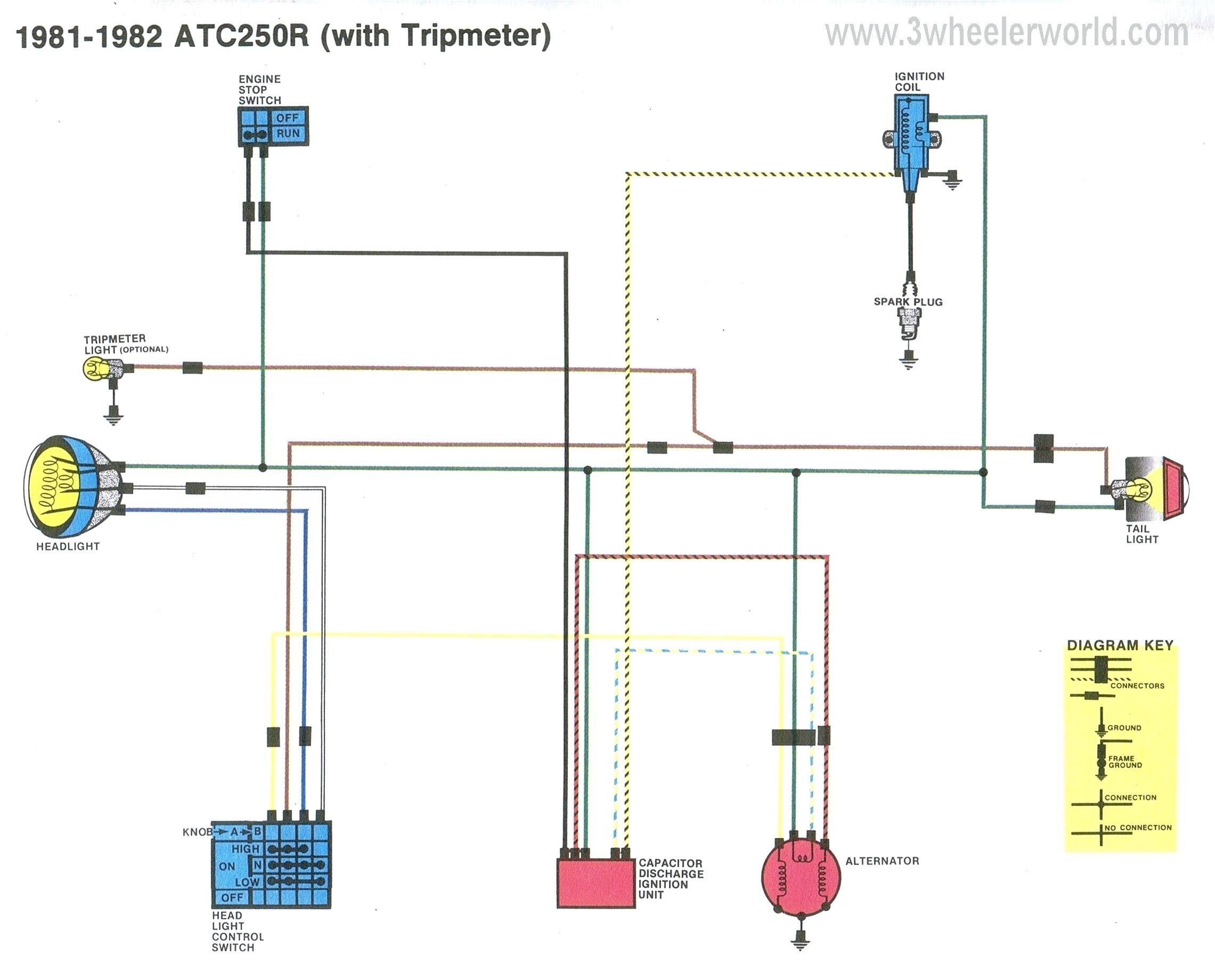 Honda Xrm 125 Cdi Wiring Diagram Wiring Diagram Host Motorcycle Wiring Honda Motorcycles Electrical Wiring Diagram