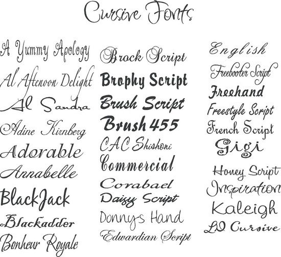 Tattoo Fonts For Names Cursive Tattoo Lettering Fonts Tattoo