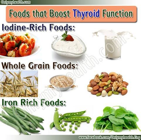Foods that Boost Thyroid Function | Boost thyroid function ...