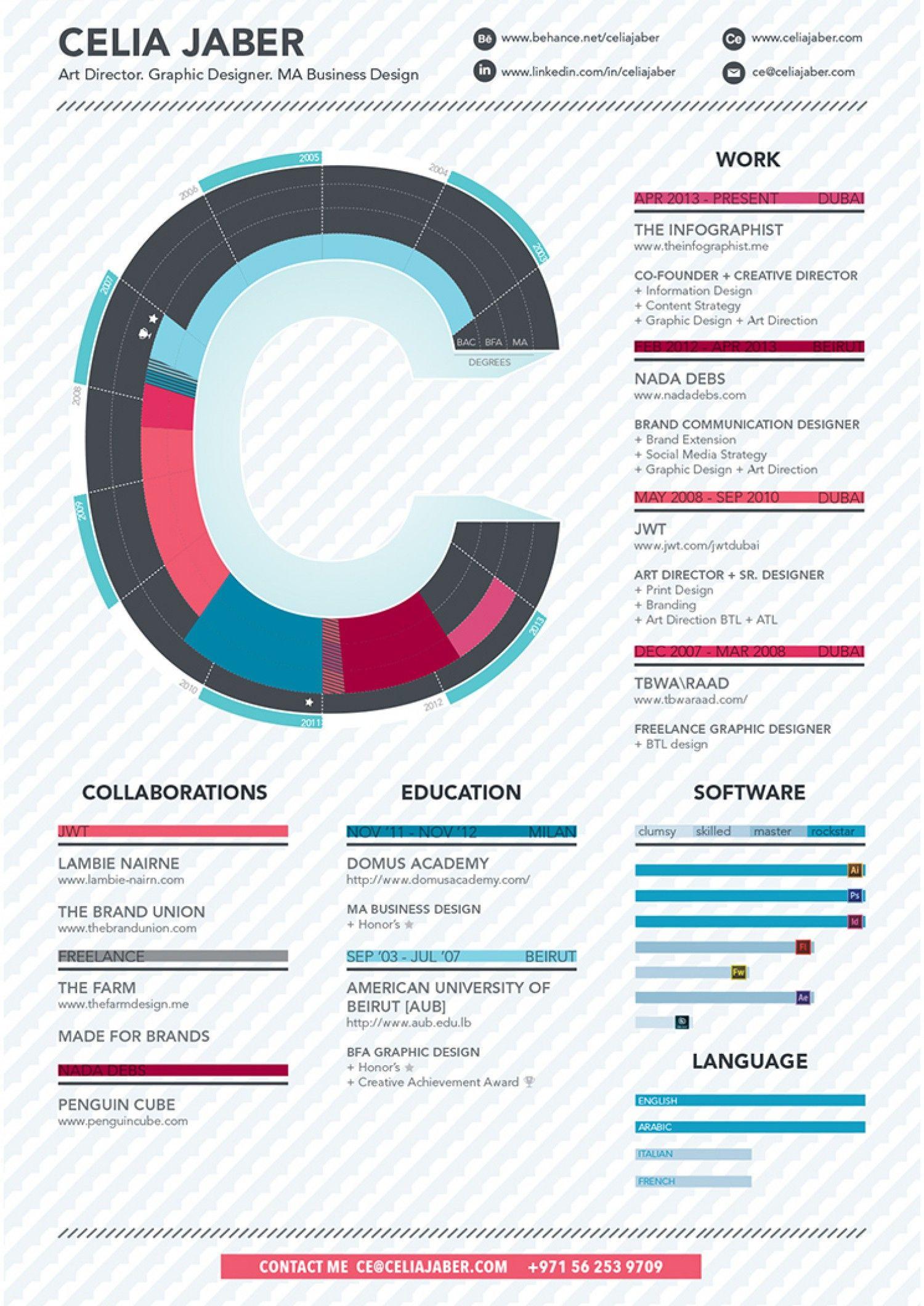 Infographic Resume Related Keywords Amp Suggestions Infographic Infographic Resume Business Infographic Resume Design Creative