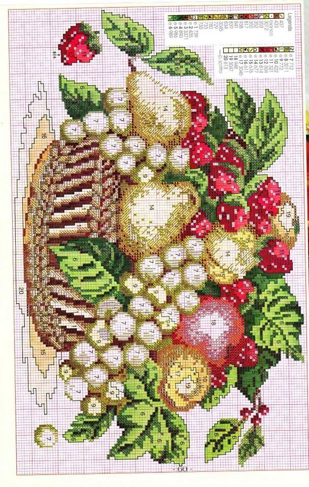 Fruit Basket Cross Stitch Pattern Free Cross Stitch