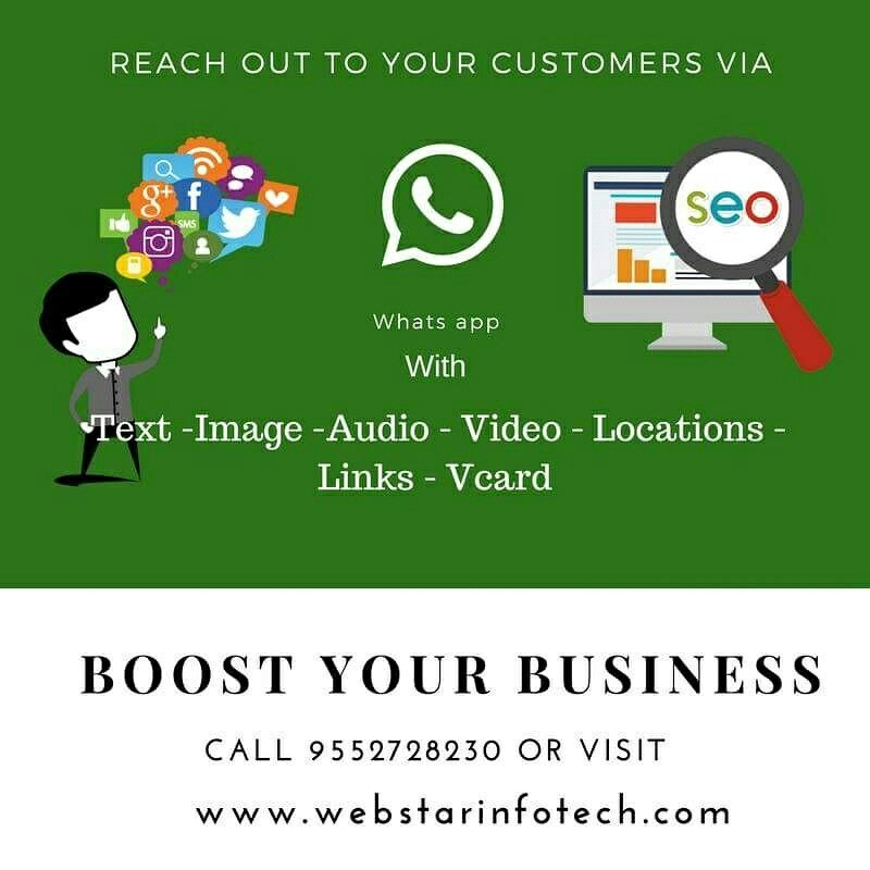 whatsApp (With images) Web development, Text image