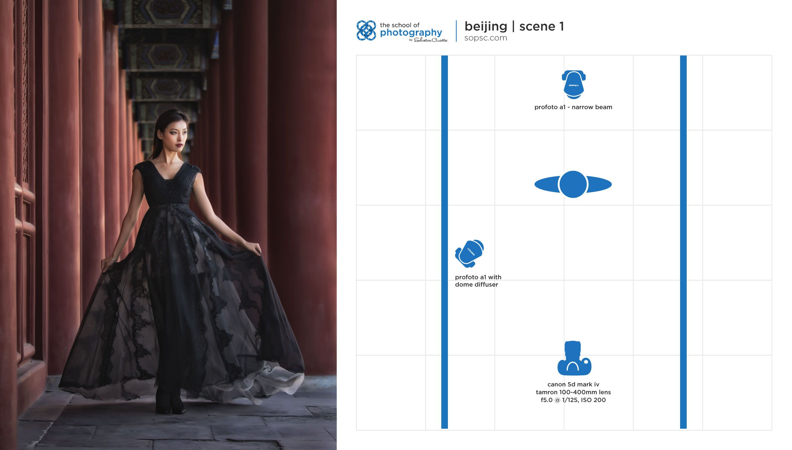 Outstanding Lighting Diagram With Two Profoto A1S For Beijing Scene 1 Wiring Cloud Oideiuggs Outletorg