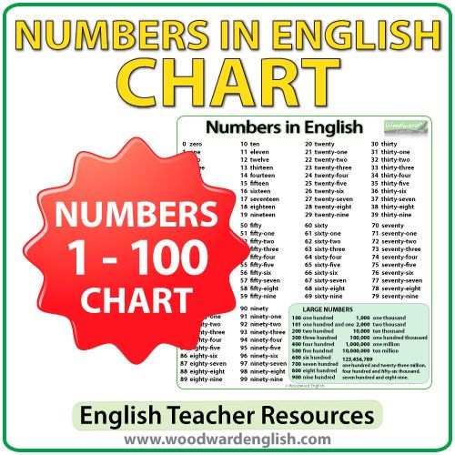 English Numbers 1-100 Chart Esl Pinterest English, Numbers 1