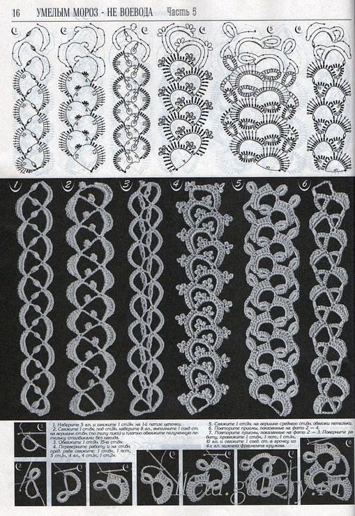 Häkelborte Spitze häkeln - crochet border bracelet | Spitze häkeln ...