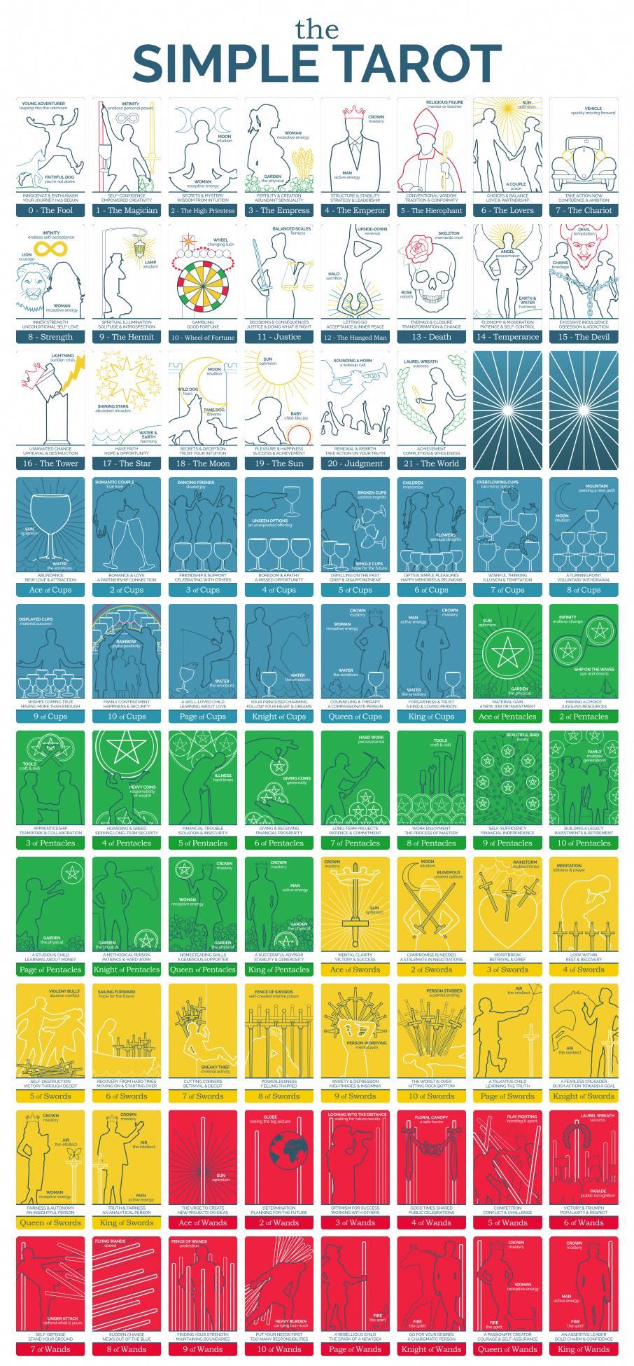 78 Tarot Cards for Beginners KXW Tarot Cards Set Surface Laser Tarot Deck with English Instructions Book