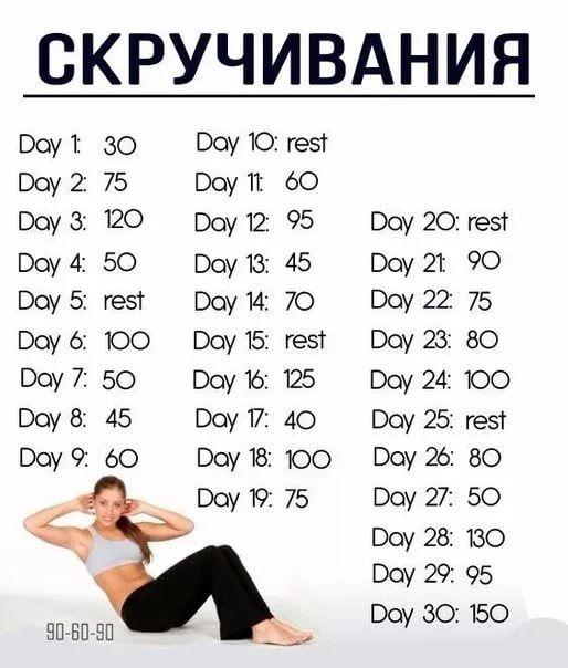 Качание Пресса Для Похудения Таблица. Уйдет ли жир с живота, если каждый день качать пресс?