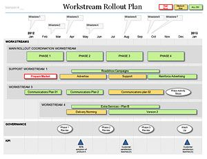Roll Out Plan Template. global template management 7 2 sp03. 10 ...