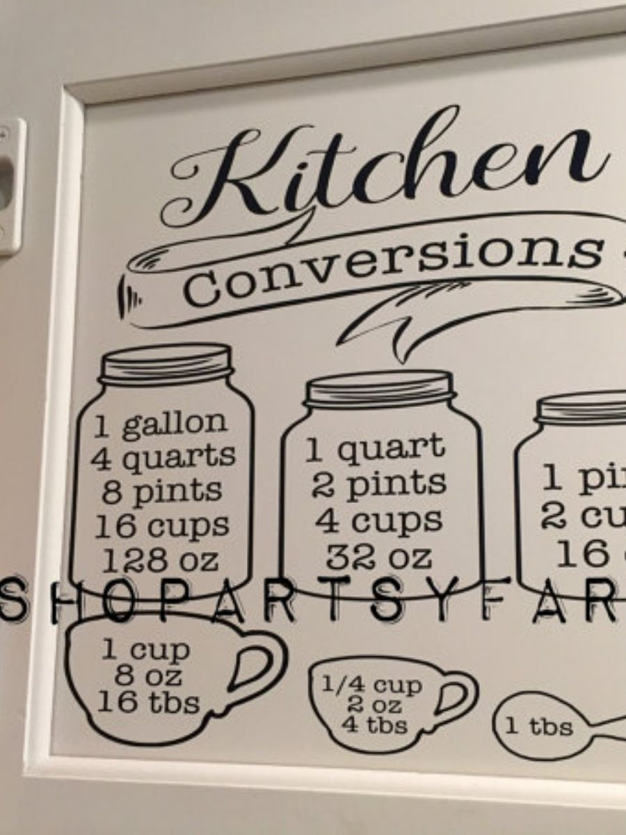 What a nice idea i never remember how to convert kitchen what a nice idea i never remember how to convert kitchen conversion chart decal geenschuldenfo Choice Image