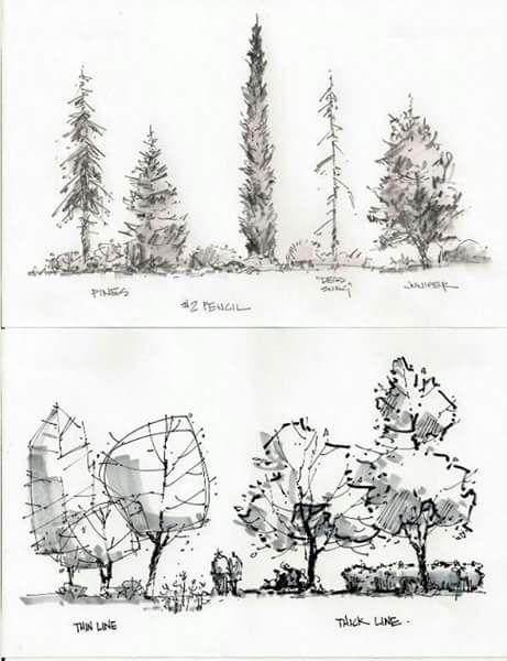 Pin de CHEVO en ARTE Pinterest Arquitectura, Bocetos y Dibujo