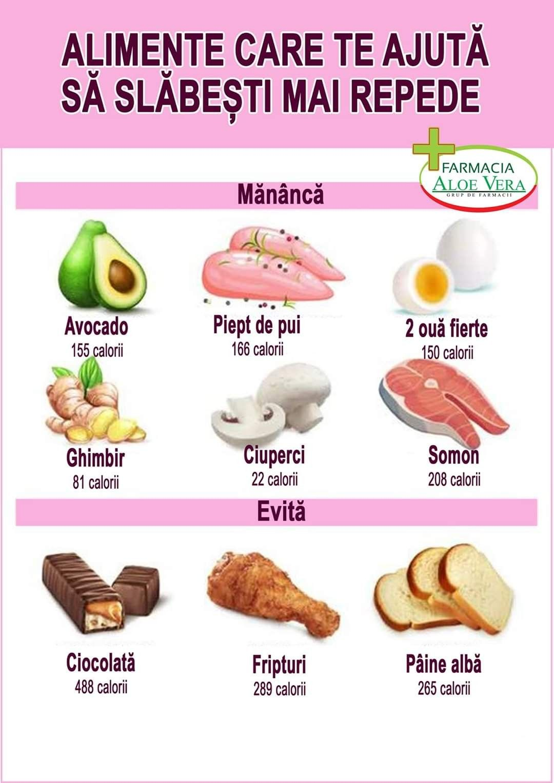 alimente care te ajuta sa slabesti mai repede)