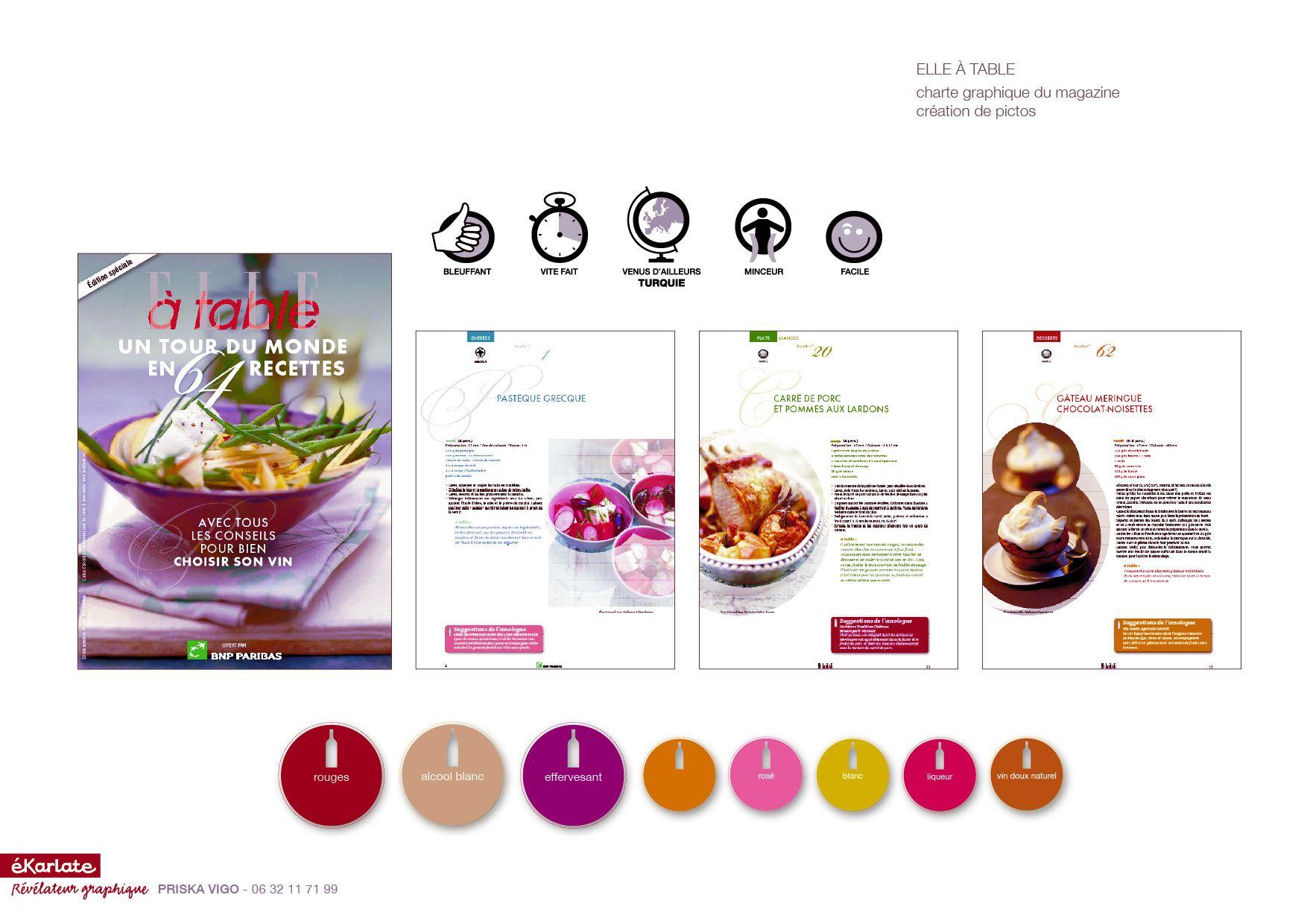 bf4f0ded38f64577e398831ab85393da Meilleur De De Table Pour Cuisine Des Idées