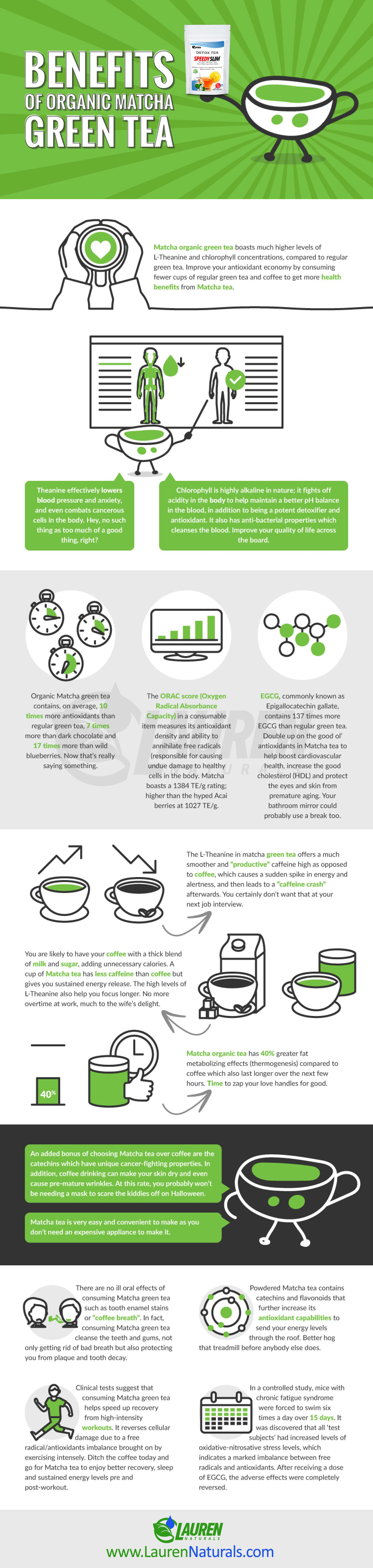 Benefits Of Organic Matcha Green Tea Green Tea Is Very Popular Both In The East And The West Due To Its Rich Compou Organic Matcha Green Tea Matcha Green Tea