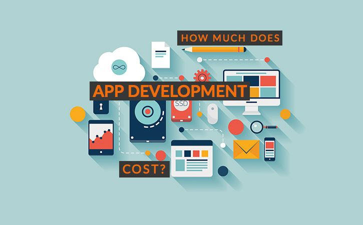 How much does It cost to develop an app? | Iphone app ...
