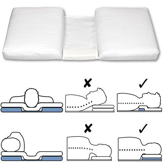 Ergonomic Pillow on clinton positioning pillow, medical knee pillow, cervical pillow, sleeping pillow, office pillow, prone position pillow, firmapedic pillow, square microbead pillow, modern pillow, vibrating pillow, orthopedic pillow, beautiful pillow, love pillow, side sleeper pillow, throw pillow, standard pillow, eye pillow, expandable pillow, 6 body pillow, massage pillow, lazy lambert ergo pillow, horseshoe shaped pillow,