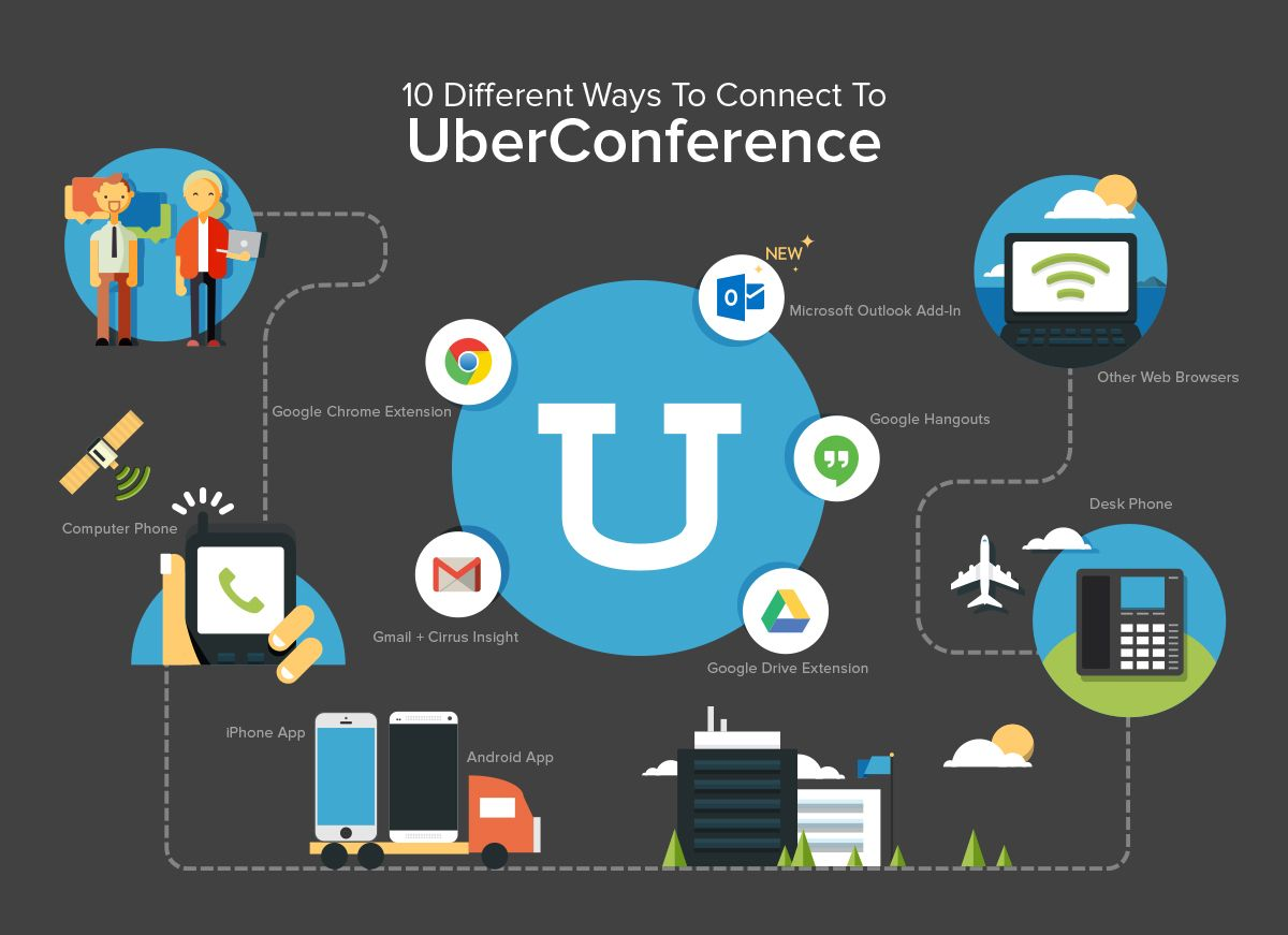 Uberconference Microsoft Outlook Microsoft Phone Apps