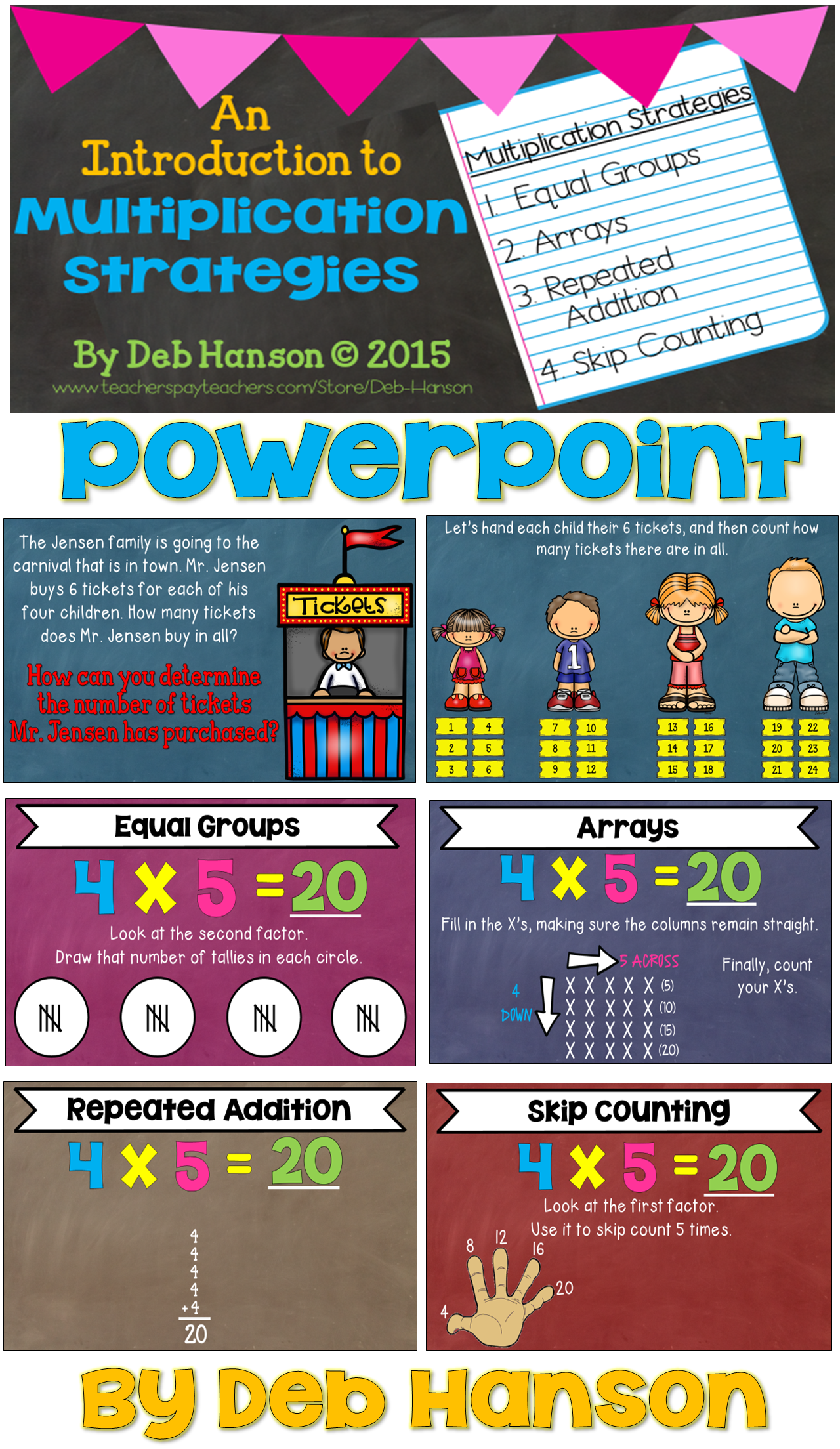 Introduction to Multiplication PowerPoint | Teaching Ideas for 3rd ...