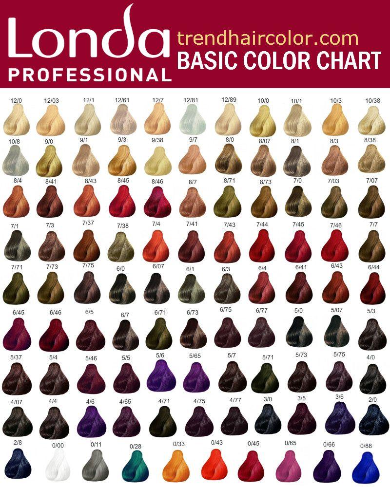 Redken Chromatics Color Chart 2016 1 Pinterest – Hair Color Chart