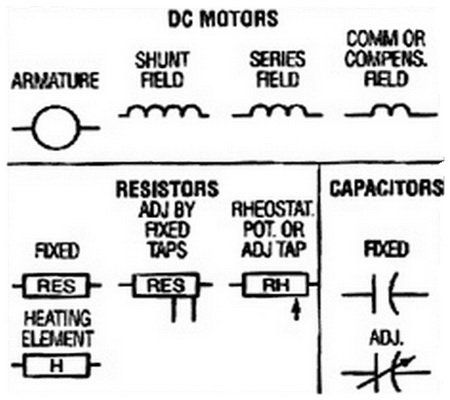Electrical Wiring Diagram Schematic Symbol Motor Control