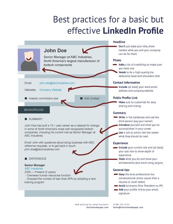 Best practices for a basic but effective LinkedIn profile by - get resume from linkedin