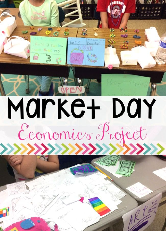 Market day economics project economics lessons social for Home economics classroom decorations