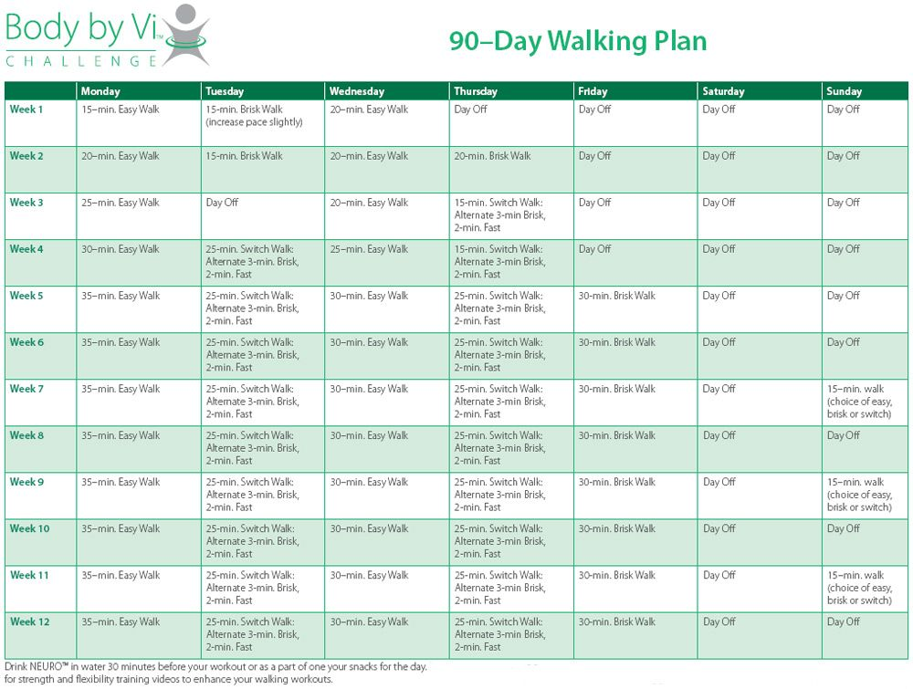 Eating Out 90 Day Sss