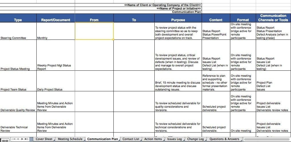Project Management Templates cyberuse Employment