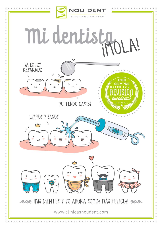 En Nou Dent nuestros dentistas... ¡Molan!  )  65ad593045a4