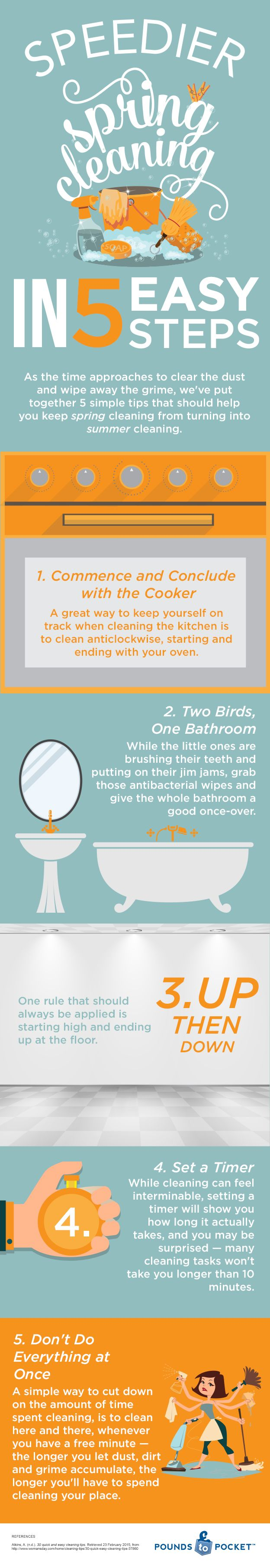 speedier spring cleaning in 5 easy steps infographic visualistan