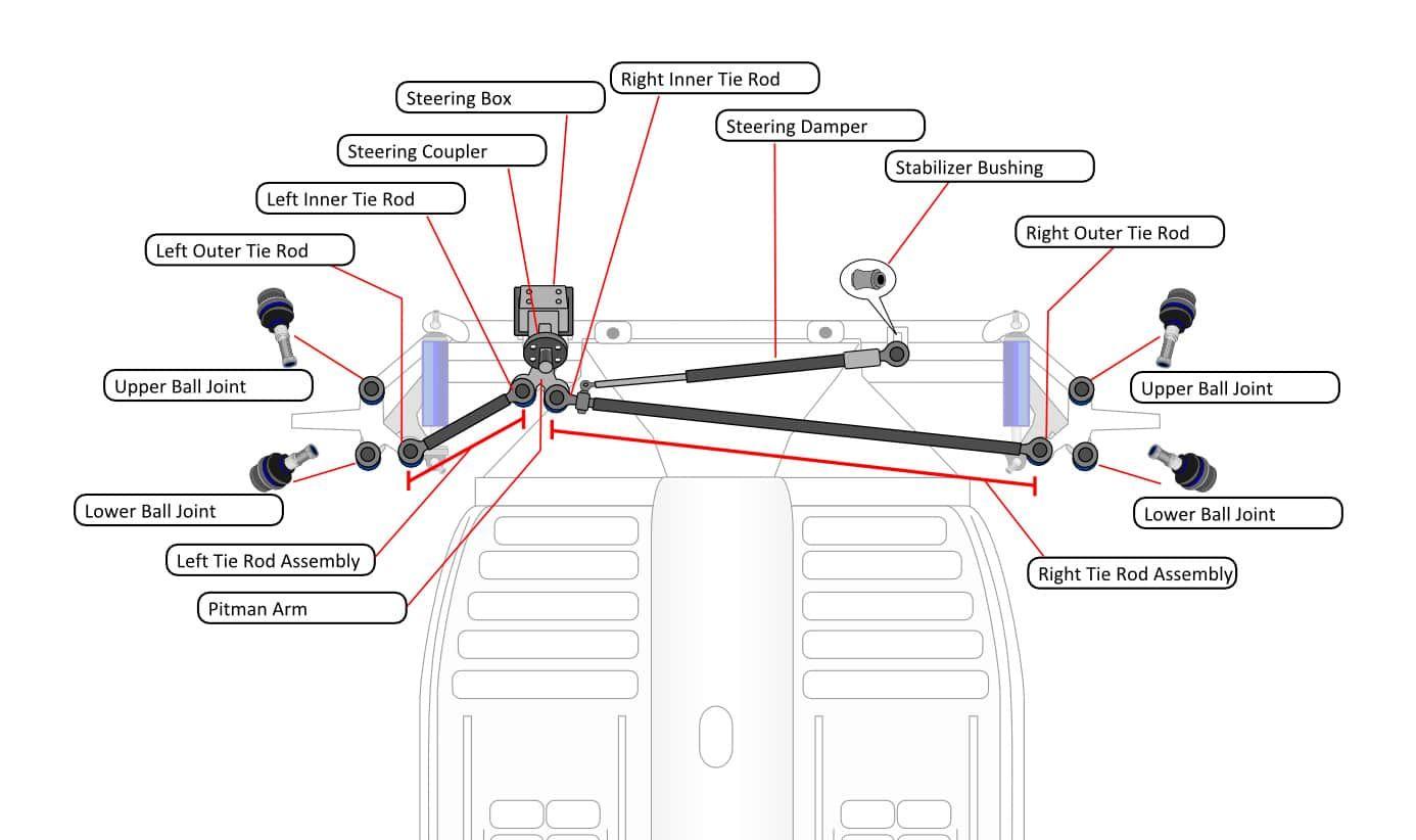 Vw Bug Steering Amp Suspension Parts Vw Parts