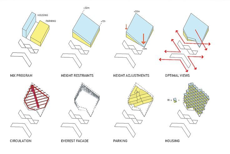 Big Architects Diagrams Big Architects Envelopes