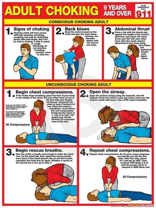adult choking management harish first aid, survival, emergency Choking First Aid Sweep adult choking management adult choking management choking first aid