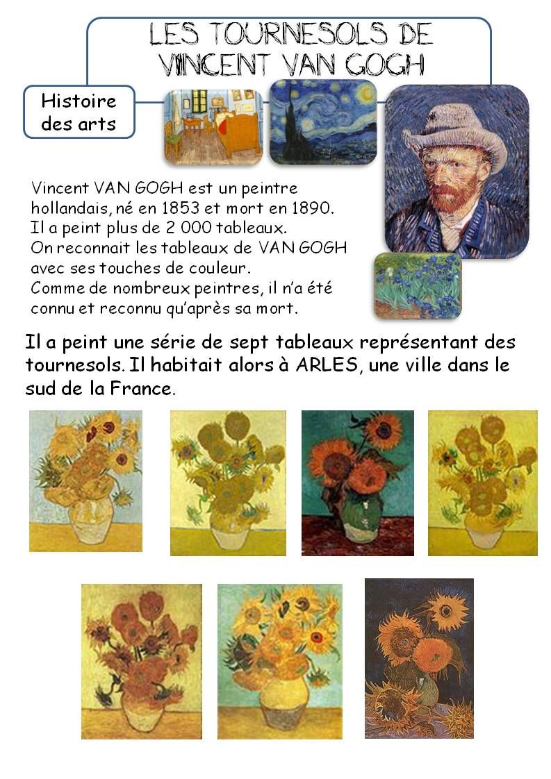 Favori à la manière de Van GOGH | Vincent van Gogh, Tournesols et  PE61