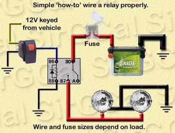 wire fuse size relay explanations jeepforum com work truck rh pinterest com Wiring a Light Fixture Basic Light Wiring Diagrams