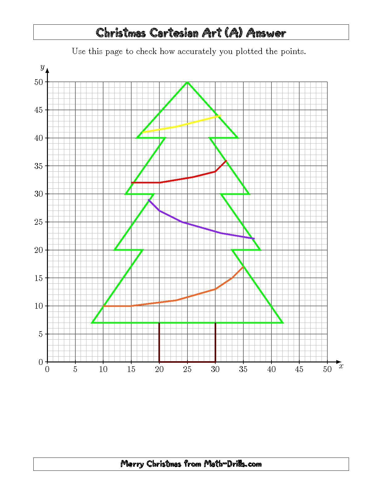 The Christmas Cartesian Art Activities All Christmas Math Worksheet