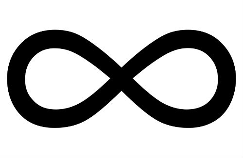 The Infinity Symbol Sometimes Called The Lemniscate Is A