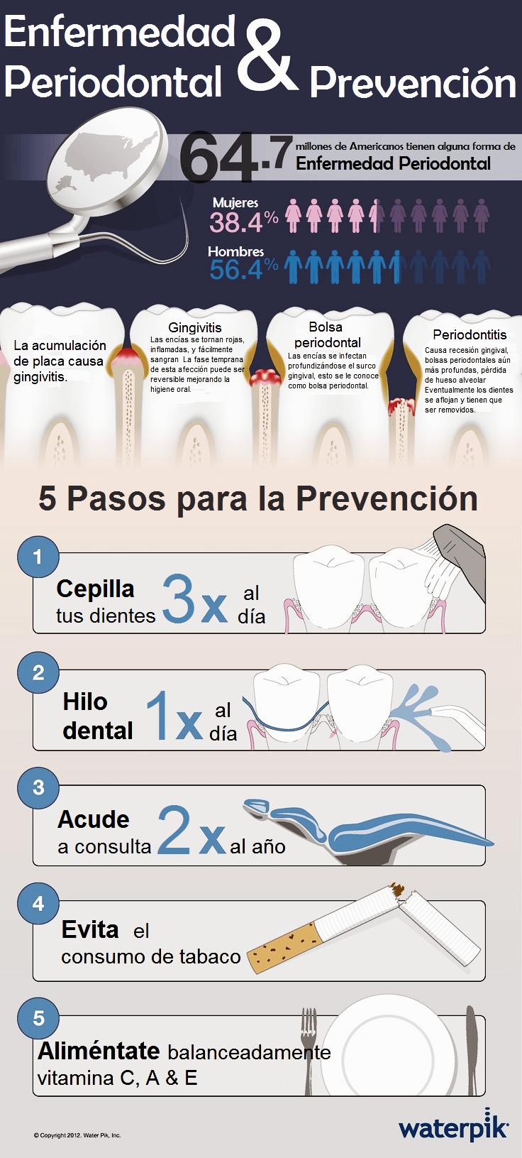 5 pasos para la prevención de la enfermedad periodontal