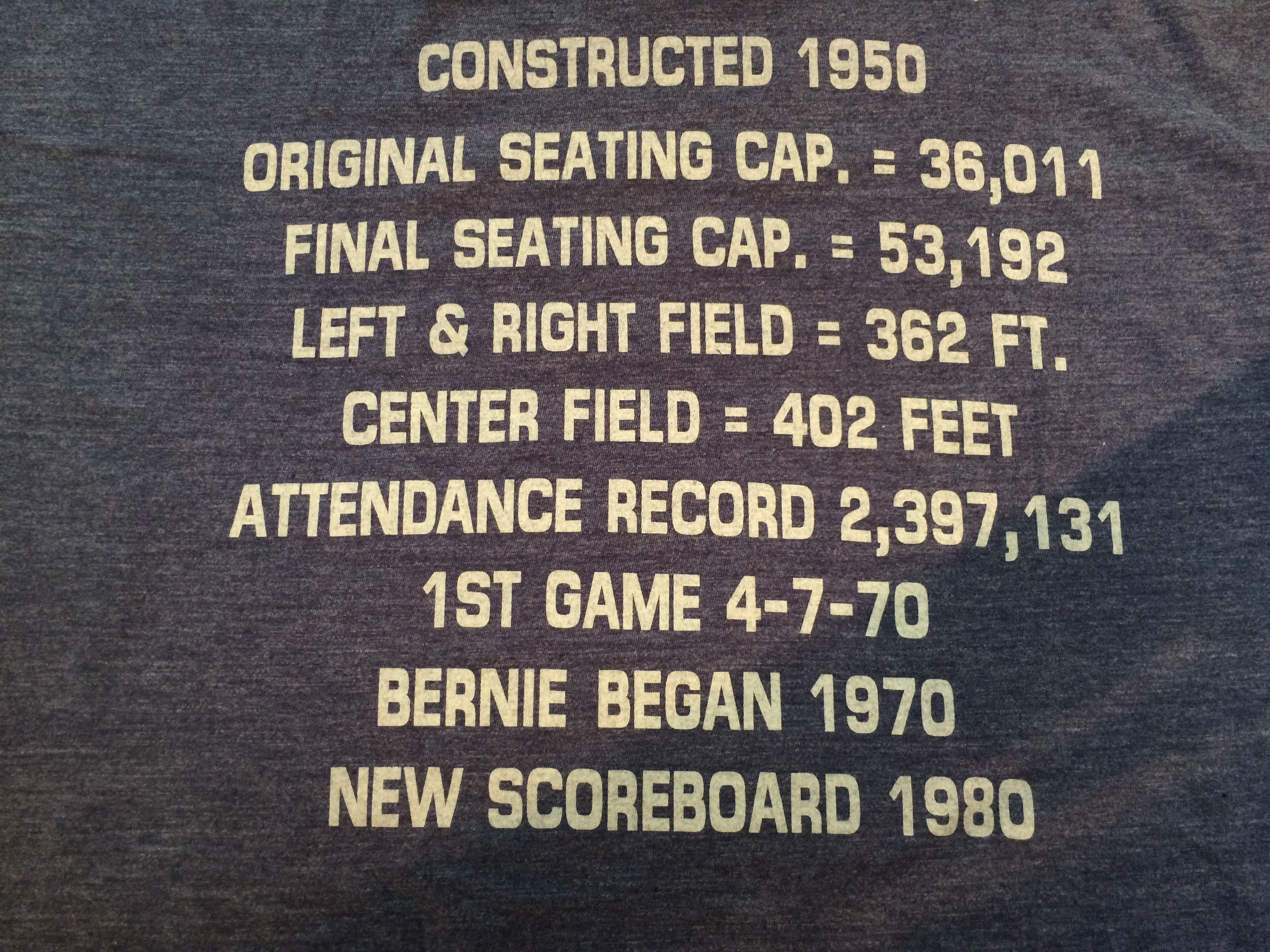County Stadium Stat T-Shirt (BACK)  $19.99-$21.99